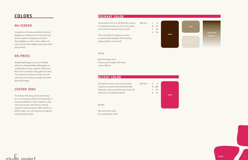 Styleguide Screendesign